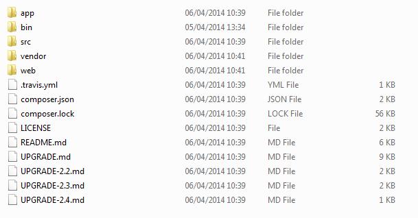 symfony2 folder structure